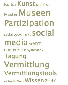 Master, ZHdK, Blog